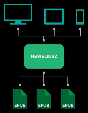 heweliusz.diagram